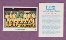 Norwich City Team 35